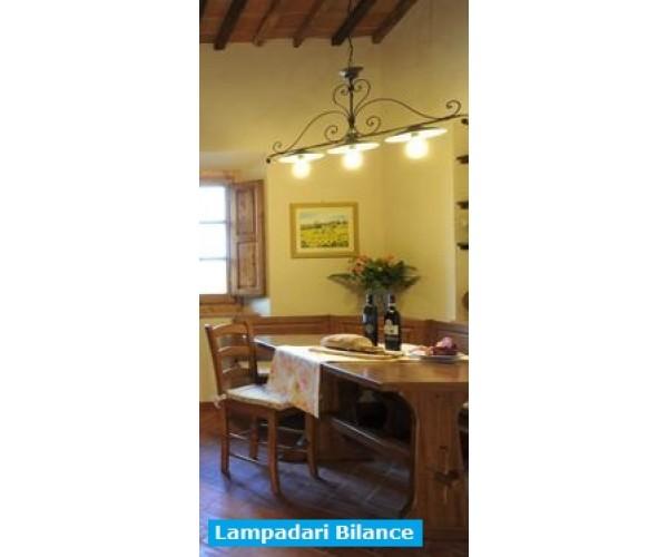 chandelier bilance